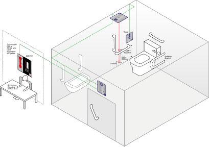 toiletgraphic1