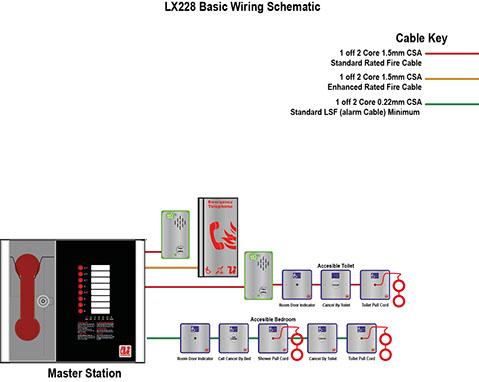 basic lx228 schematic r2