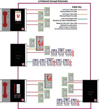 lx network schematic